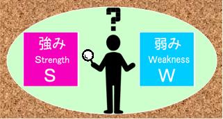 自社の強みと弱みの見つけ方とは?判断基準って?